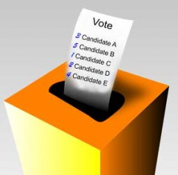 Community Polls Group